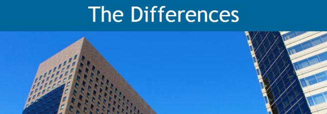 Commercial vs. Residential Loans